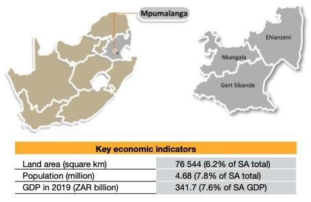 Mpumalanga-stats