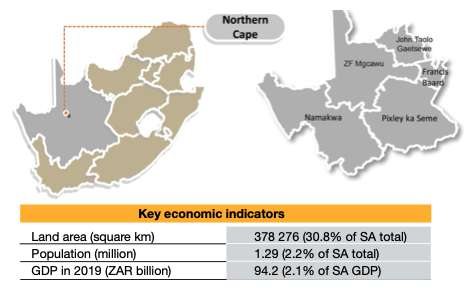 Northern-Cape-Stats