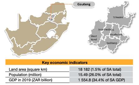 gauteng-stats